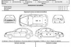 Акт осмотра автомобиля в автосервисе